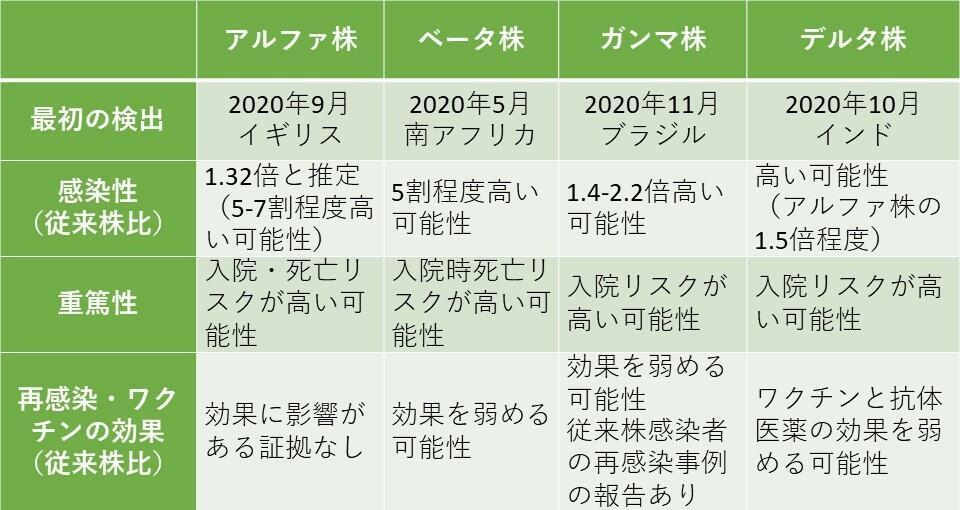 変異株2.jpg